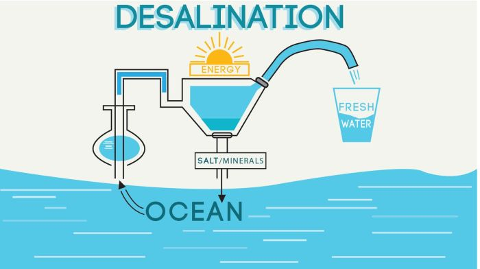 PIC_Desalination Simple