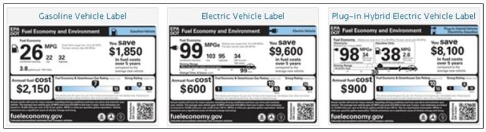 US EPA Vehicle Labels